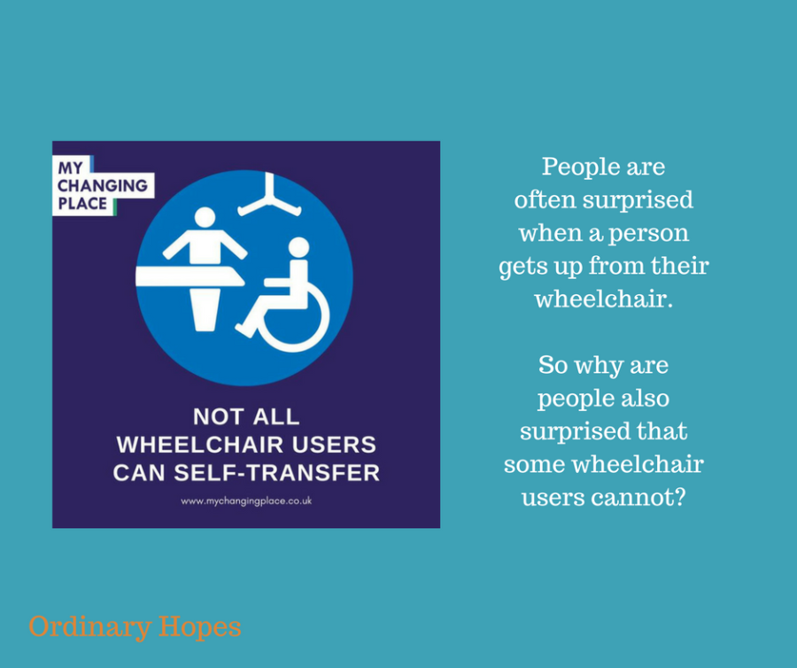 Some wheelchair users do and some wheelchair users don't.