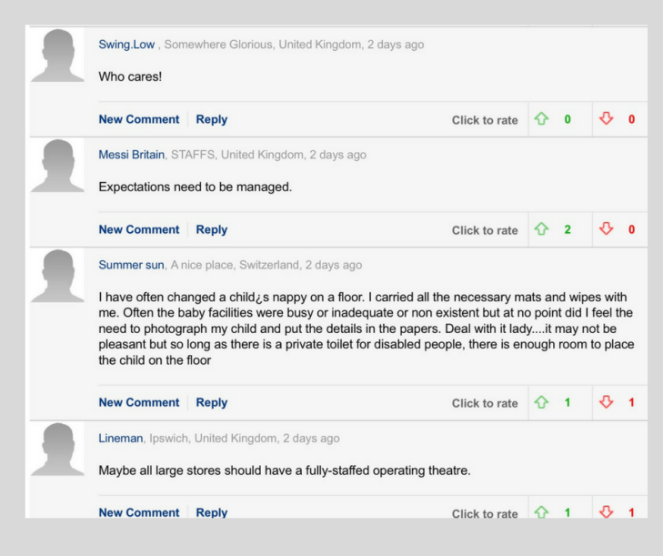 Daily Fail Comments