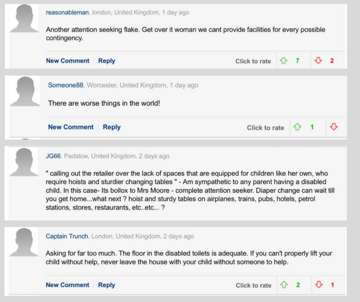 More Daily Fail Comments